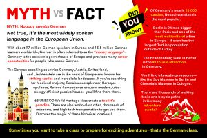 Myth vs. Fact for German Language and tourism